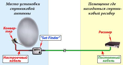 podkl_sat-fin1