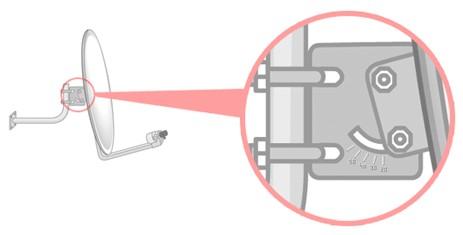 naklon antenni2