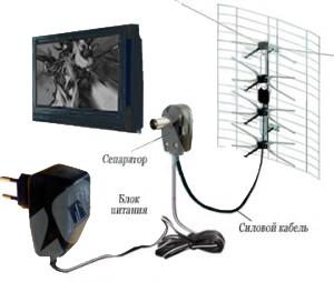 polskaya antenna