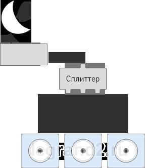 Как подключить ТВ-розетки по схеме звезда