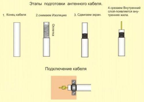kabel blok pitaniya